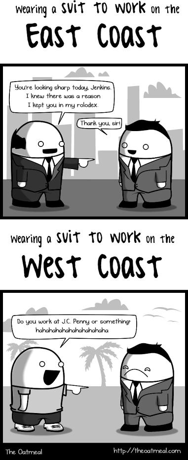 suit_work